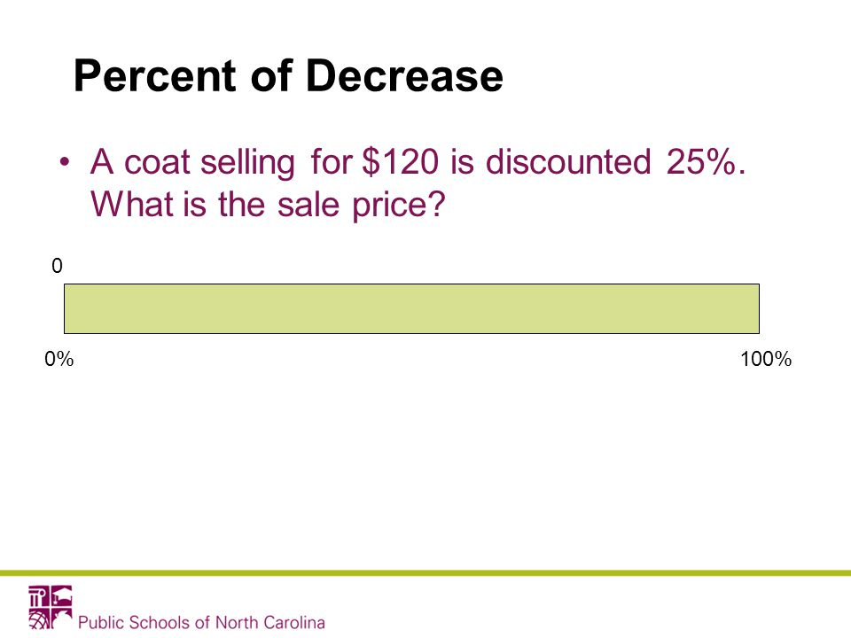 Percent of Decrease A coat selling for $120 is discounted 25%. What is the sale price 0% 100%