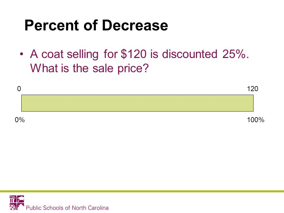 Percent of Decrease A coat selling for $120 is discounted 25%. What is the sale price 0% 100% 120