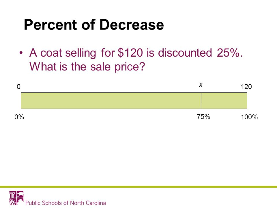 Percent of Decrease A coat selling for $120 is discounted 25%. What is the sale price x. 0% 100%