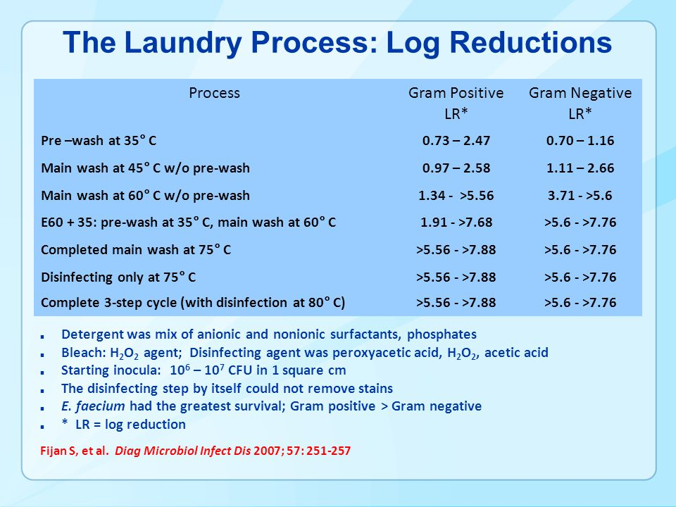 The Laundry Process: Log Reductions