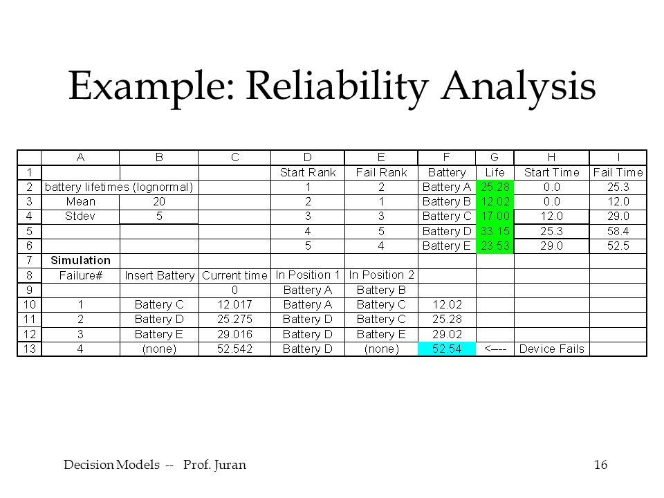 Example: Reliability Analysis