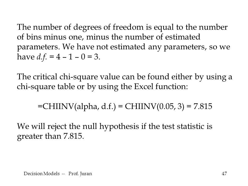 =CHIINV(alpha, d.f.) = CHIINV(0.05, 3) = 7.815