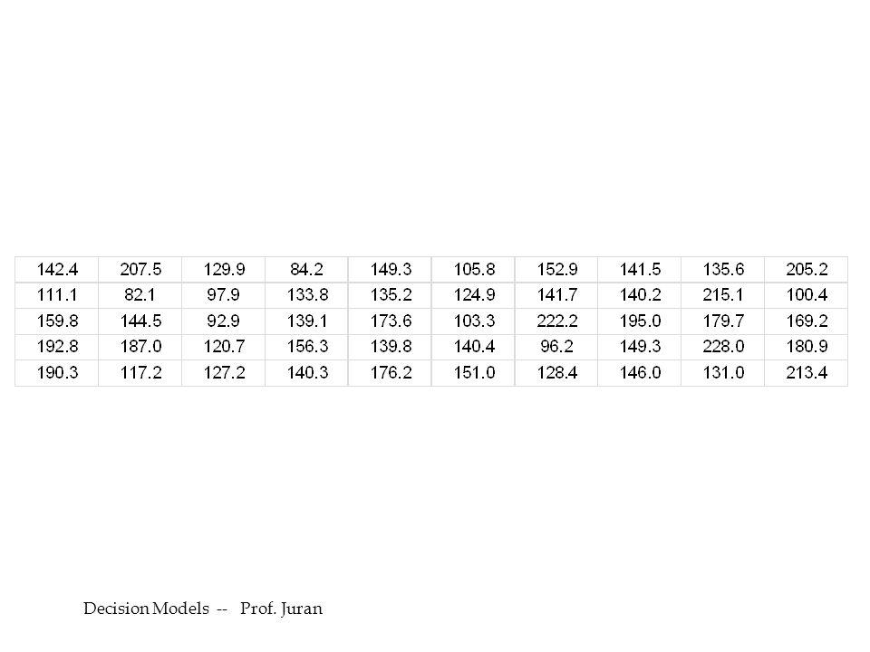 Decision Models -- Prof. Juran