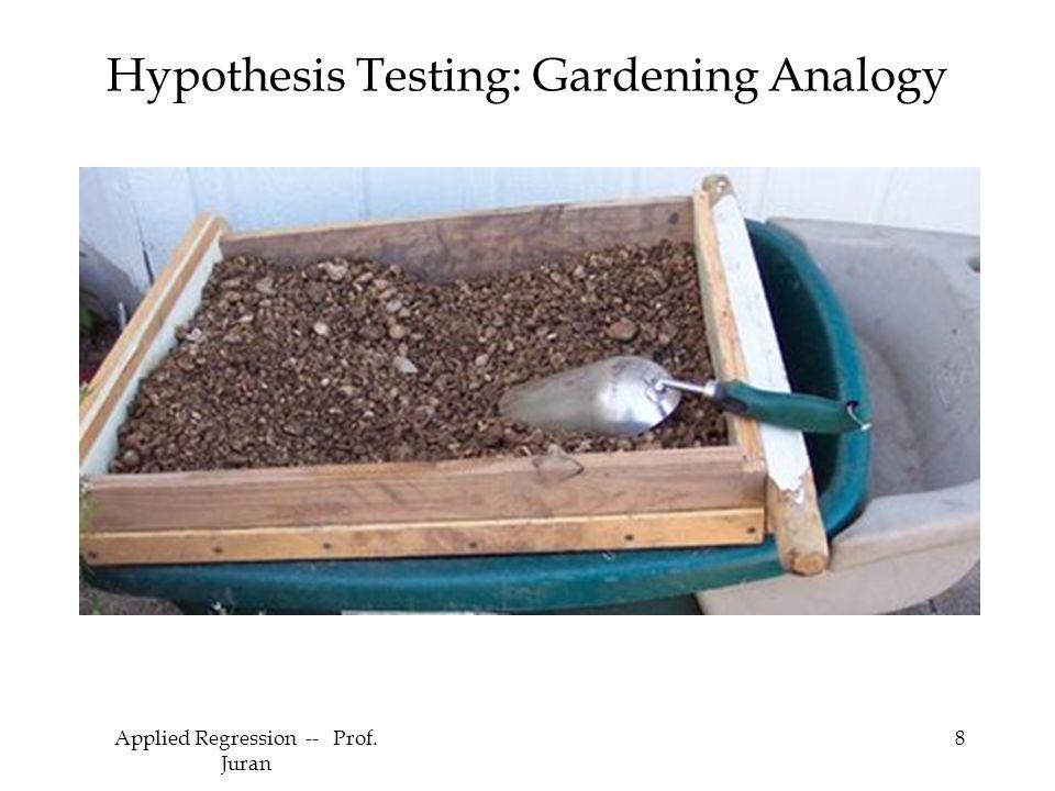 Hypothesis Testing: Gardening Analogy