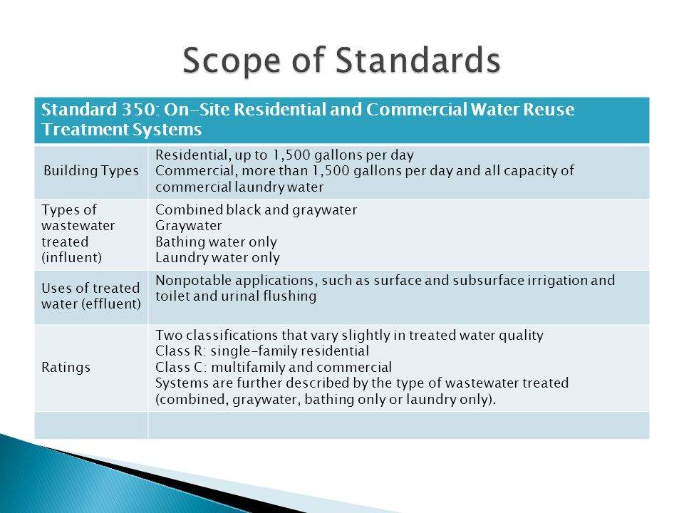 Scope of Standards Standard 350: On-Site Residential and Commercial Water Reuse Treatment Systems. Building Types.