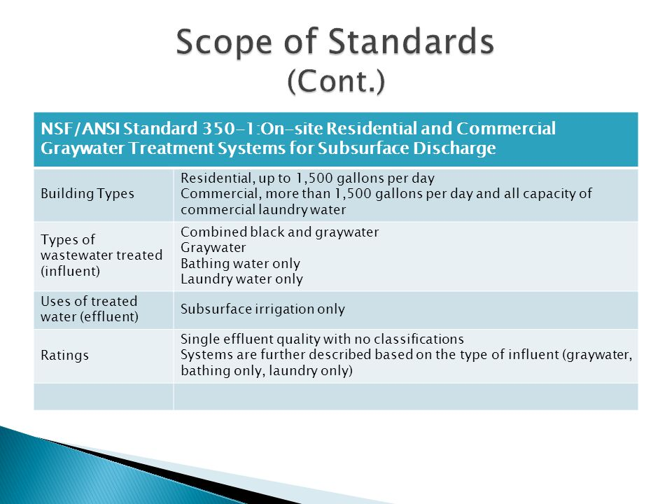 Scope of Standards (Cont.)