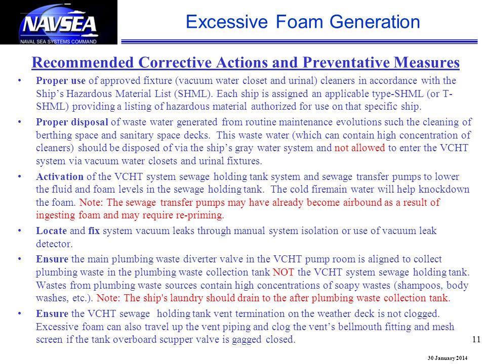 Excessive Foam Generation