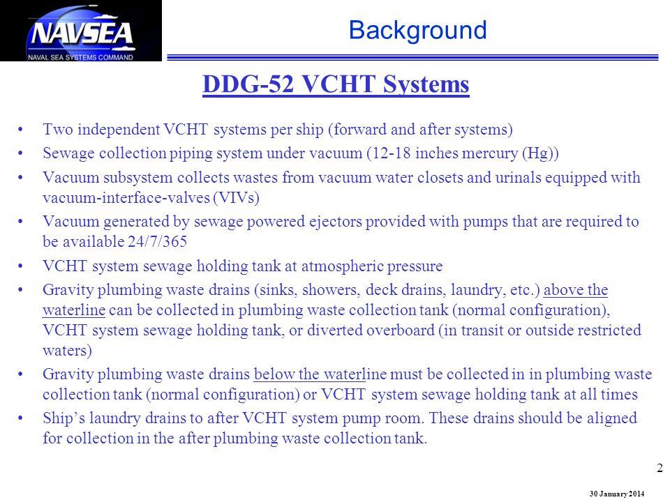 Background DDG-52 VCHT Systems
