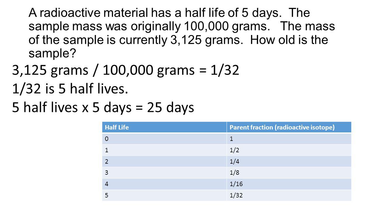 3,125 grams / 100,000 grams = 1/32 1/32 is 5 half lives.