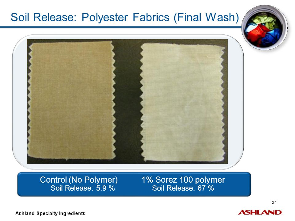 Soil Release: Polyester Fabrics (Final Wash)