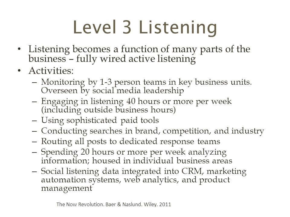 Level 3 Listening Listening becomes a function of many parts of the business – fully wired active listening.