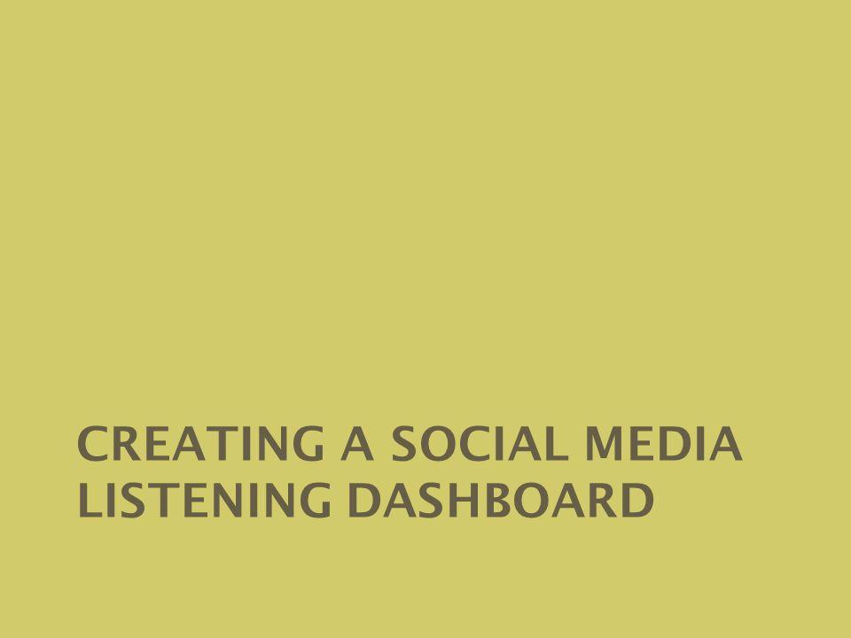 Creating a social media listening dashboard