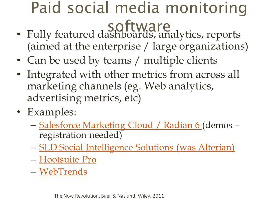 Paid social media monitoring software
