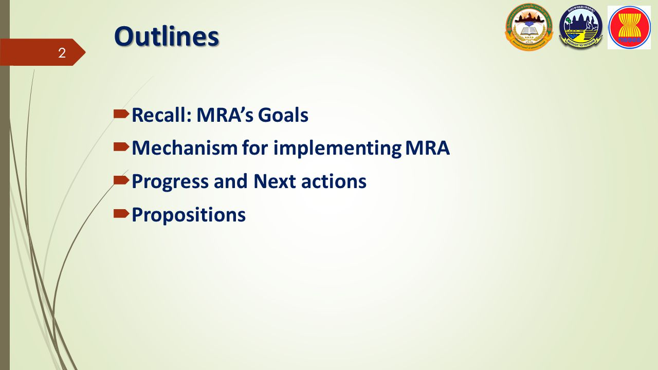 Outlines Recall: MRA's Goals Mechanism for implementing MRA
