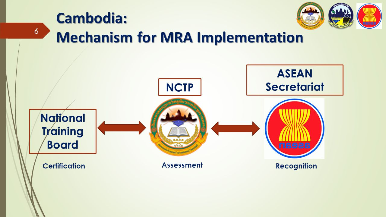 Cambodia: Mechanism for MRA Implementation