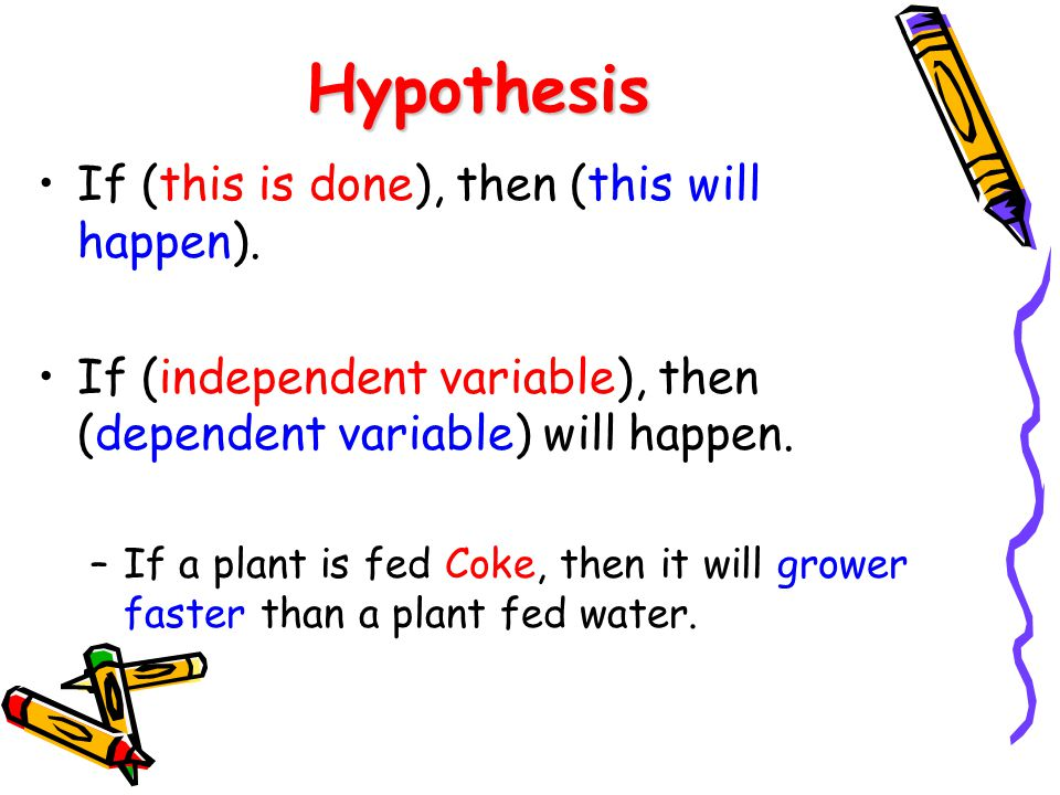 Hypothesis If (this is done), then (this will happen).