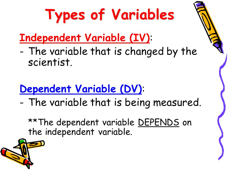 Types of Variables Independent Variable (IV):
