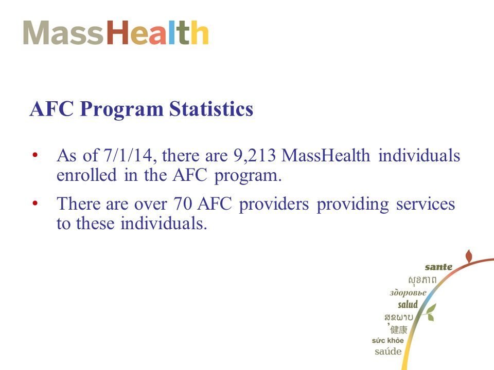 AFC Program Statistics