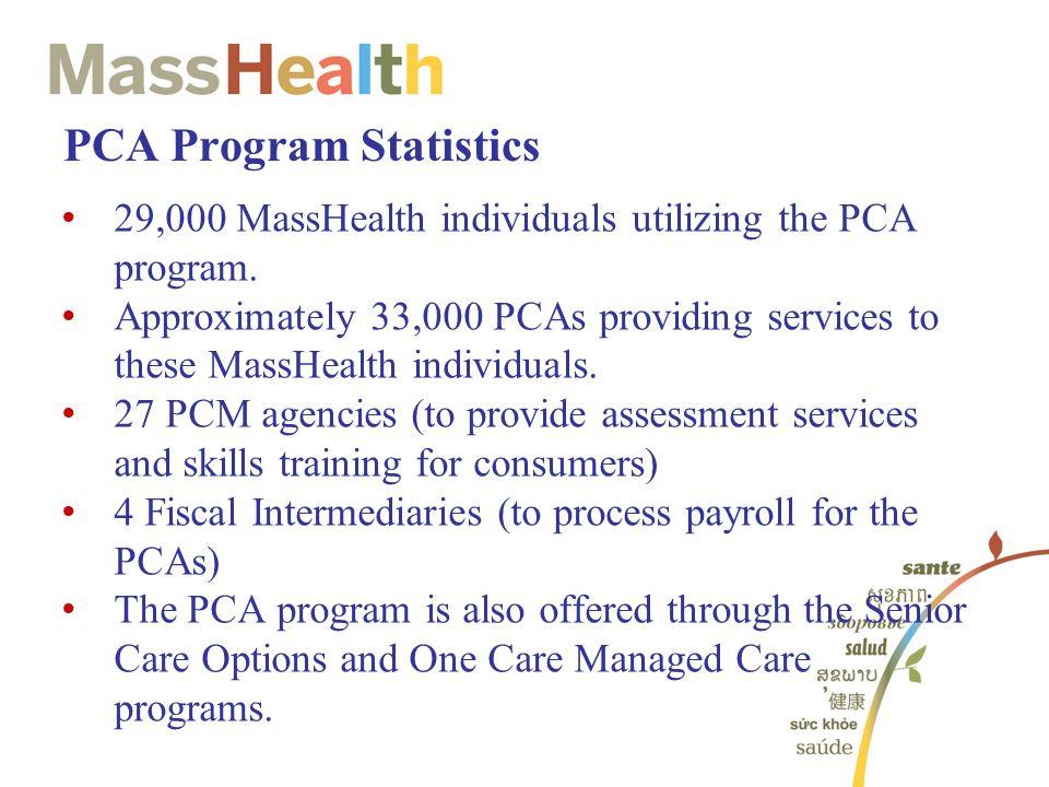 PCA Program Statistics