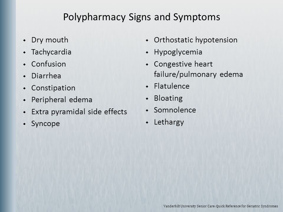 Polypharmacy Signs and Symptoms