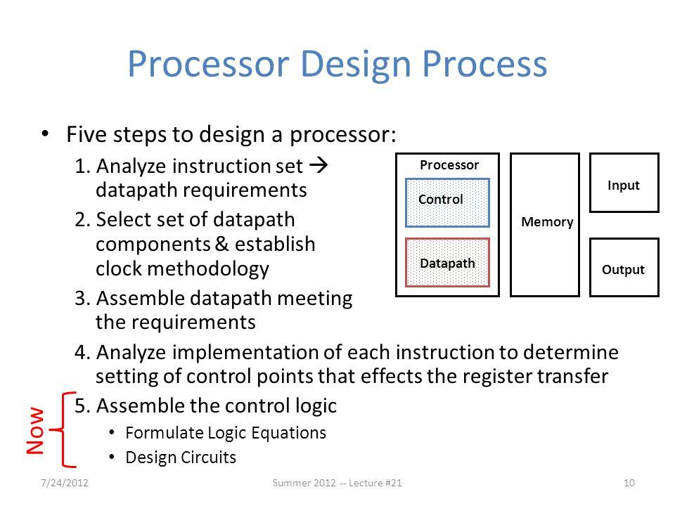Processor Design Process