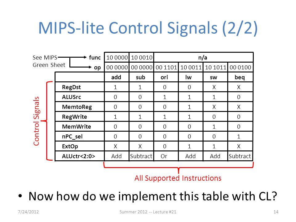 MIPS-lite Control Signals (2/2)