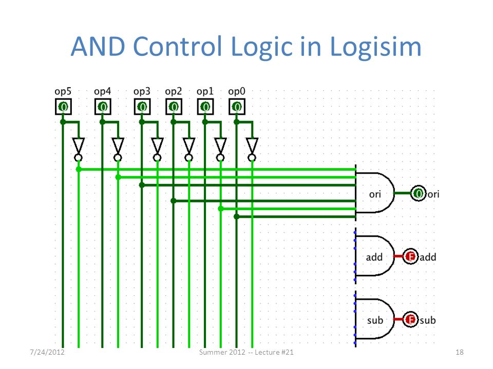AND Control Logic in Logisim