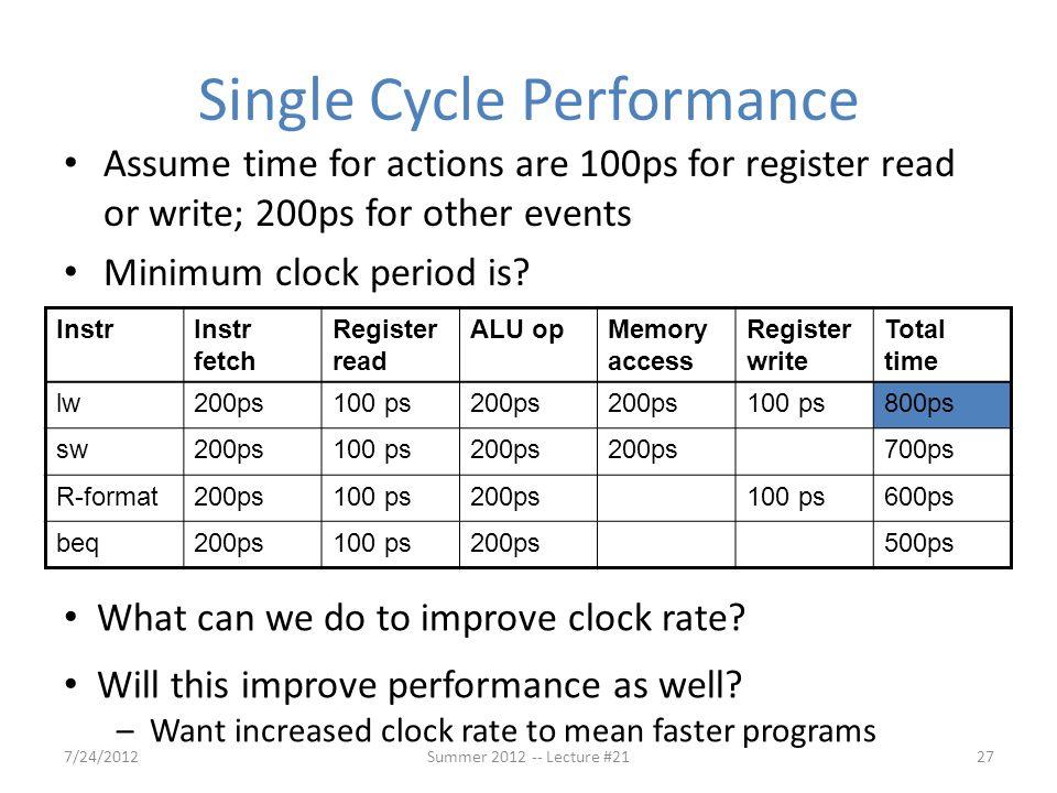Single Cycle Performance