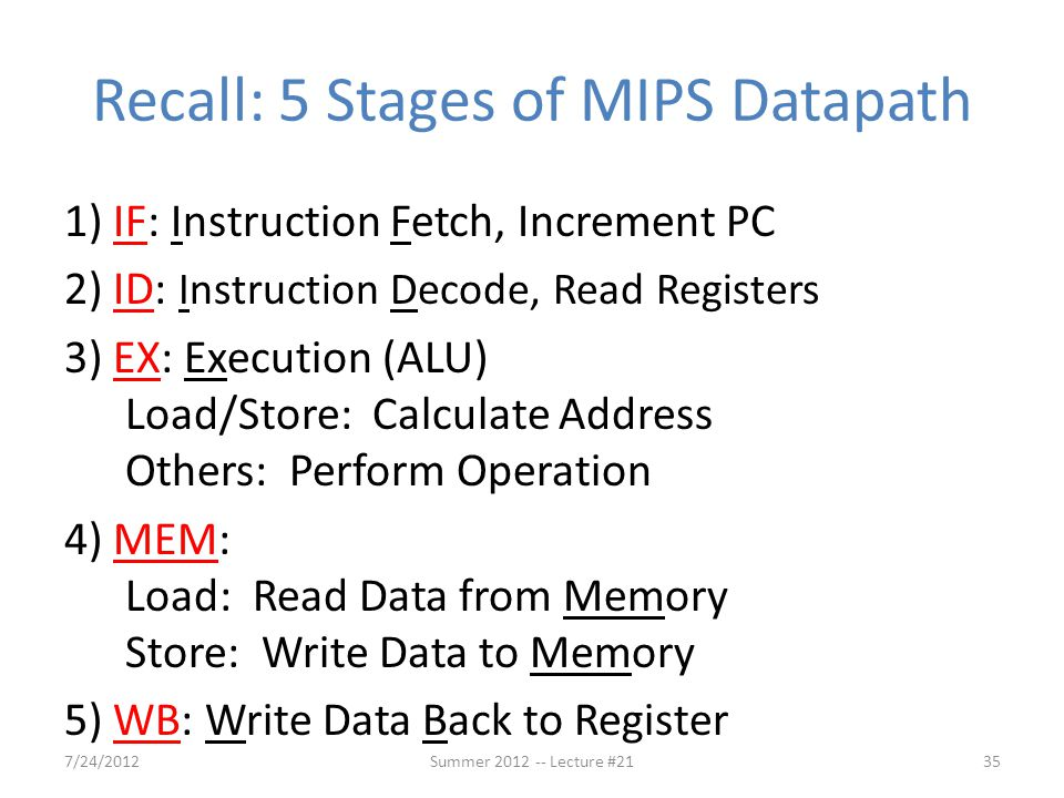 Recall: 5 Stages of MIPS Datapath