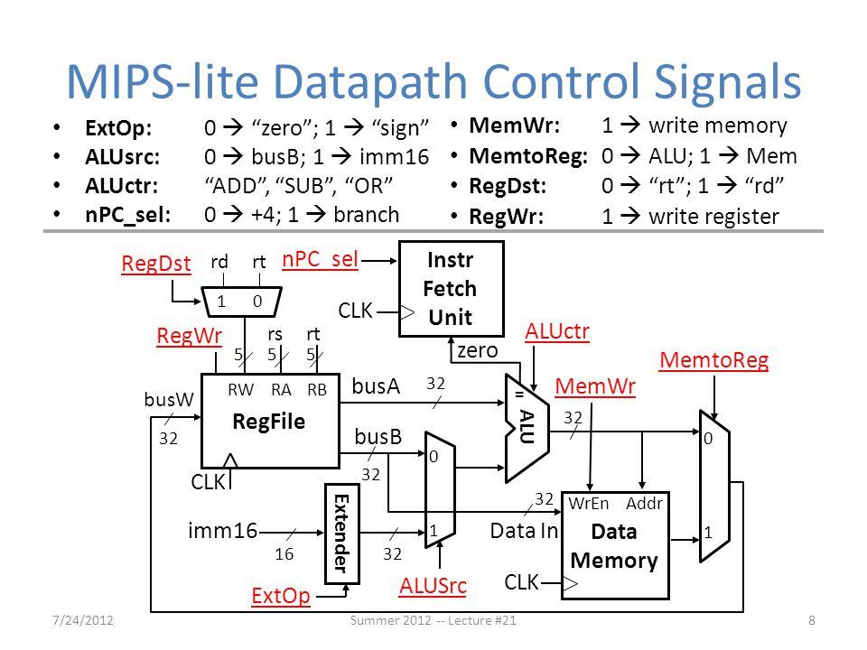 MIPS-lite Datapath Control Signals