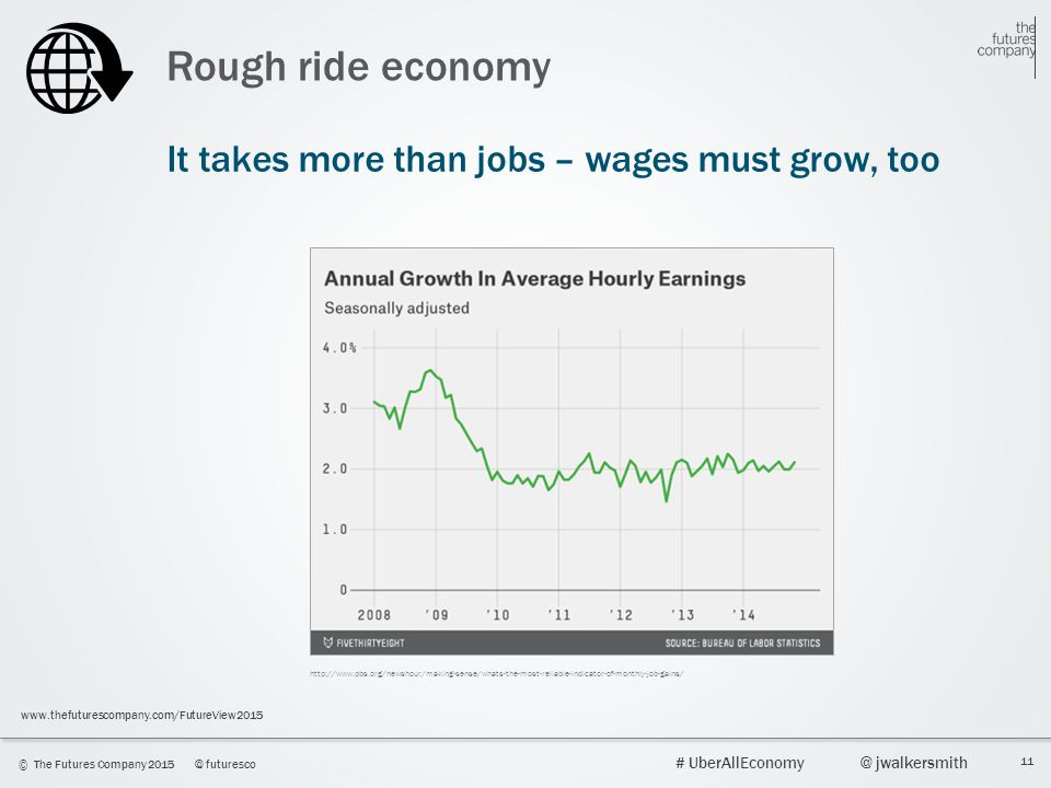 Rough ride economy It takes more than jobs – wages must grow, too