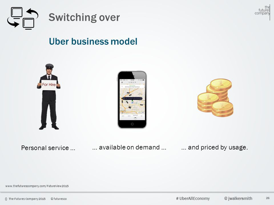 Switching over Uber business model Personal service …