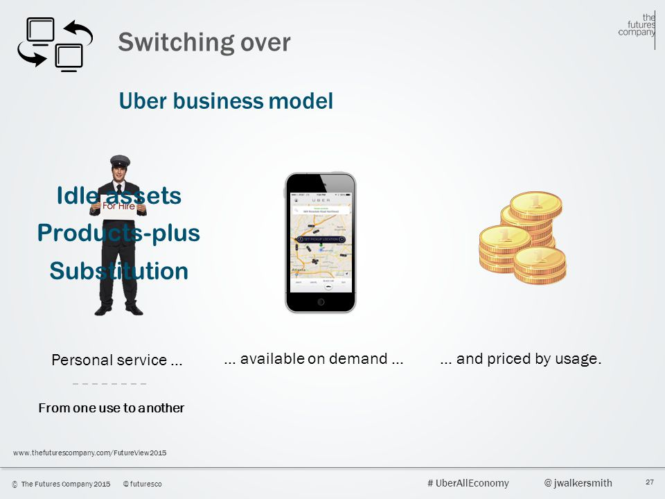 Switching over Uber business model Idle assets Products-plus