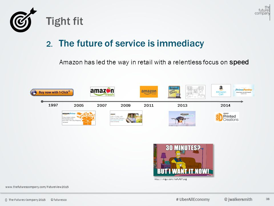 Tight fit 2. The future of service is immediacy