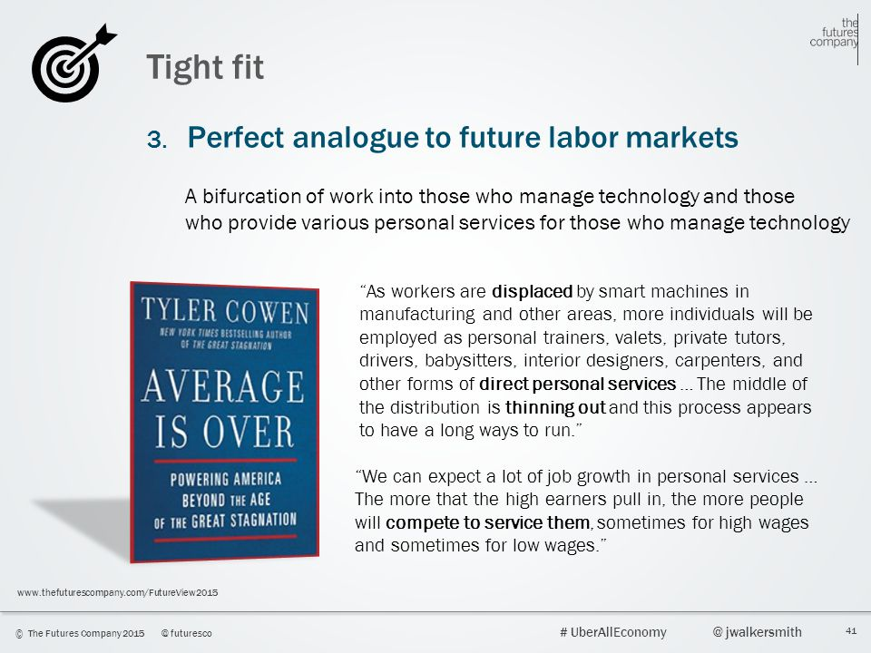 Tight fit 3. Perfect analogue to future labor markets
