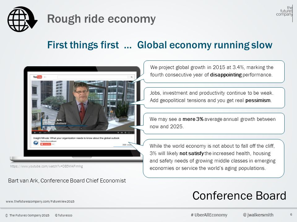 Rough ride economy Conference Board