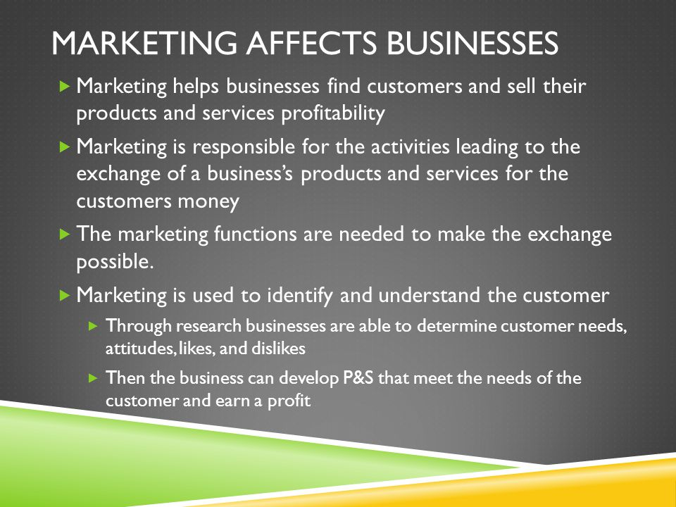 Marketing affects businesses