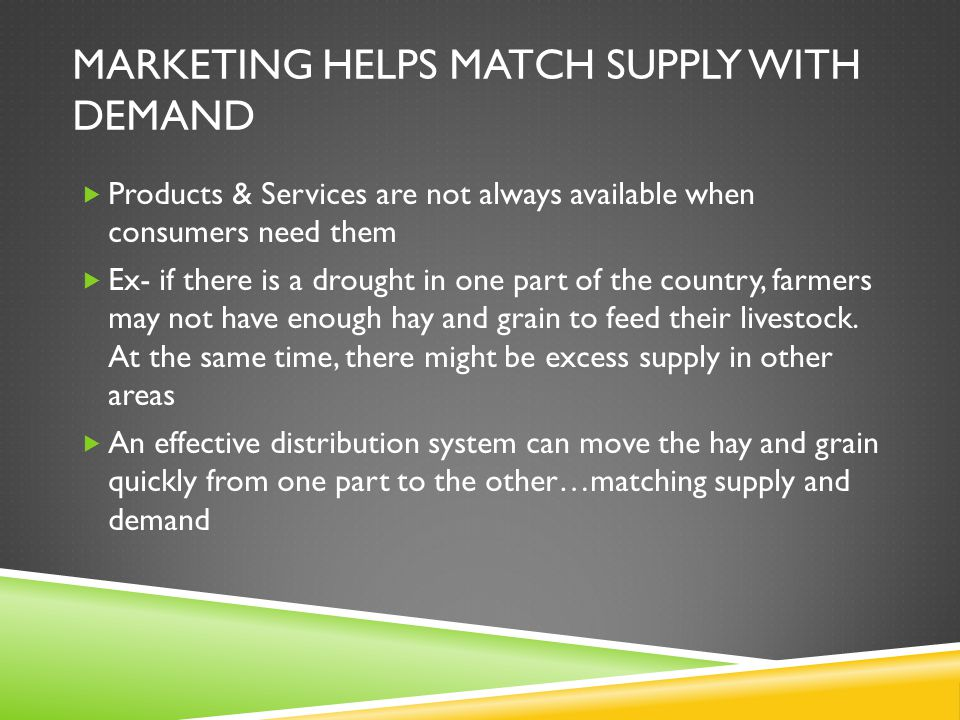 Marketing helps match supply with demand