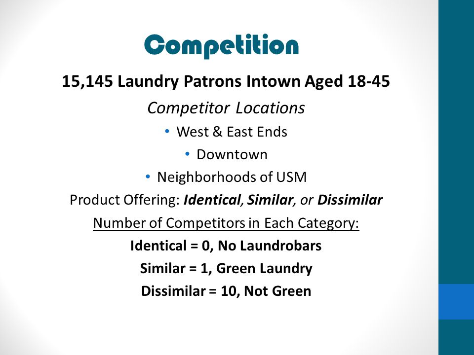 Competition 15,145 Laundry Patrons Intown Aged 18-45
