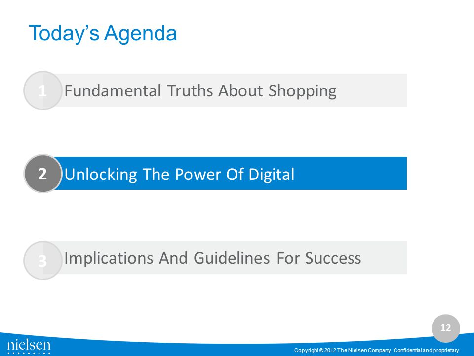 Today's Agenda 1 Fundamental Truths About Shopping