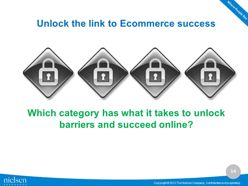 Unlock the link to Ecommerce success