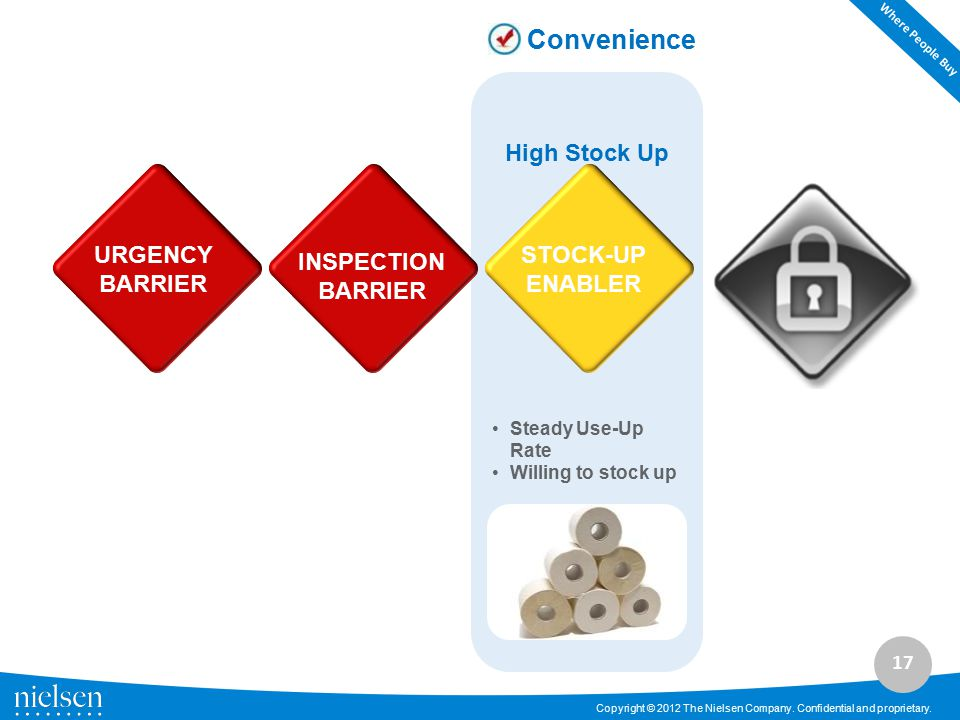 Convenience High Stock Up URGENCY BARRIER INSPECTION BARRIER STOCK-UP