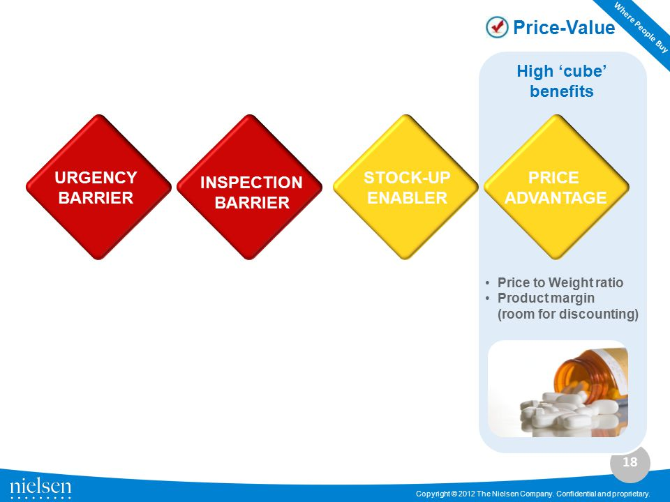 Price-Value High 'cube' benefits URGENCY BARRIER INSPECTION BARRIER