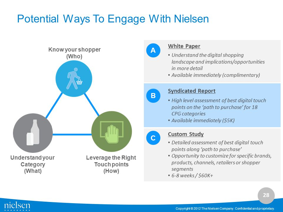 Potential Ways To Engage With Nielsen