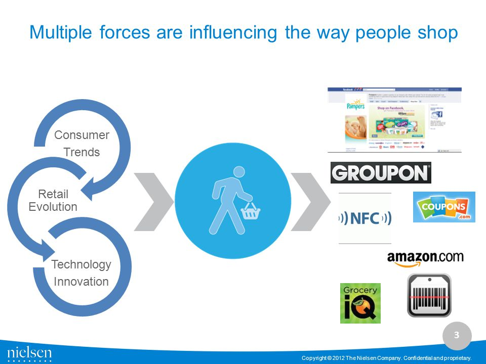 Multiple forces are influencing the way people shop