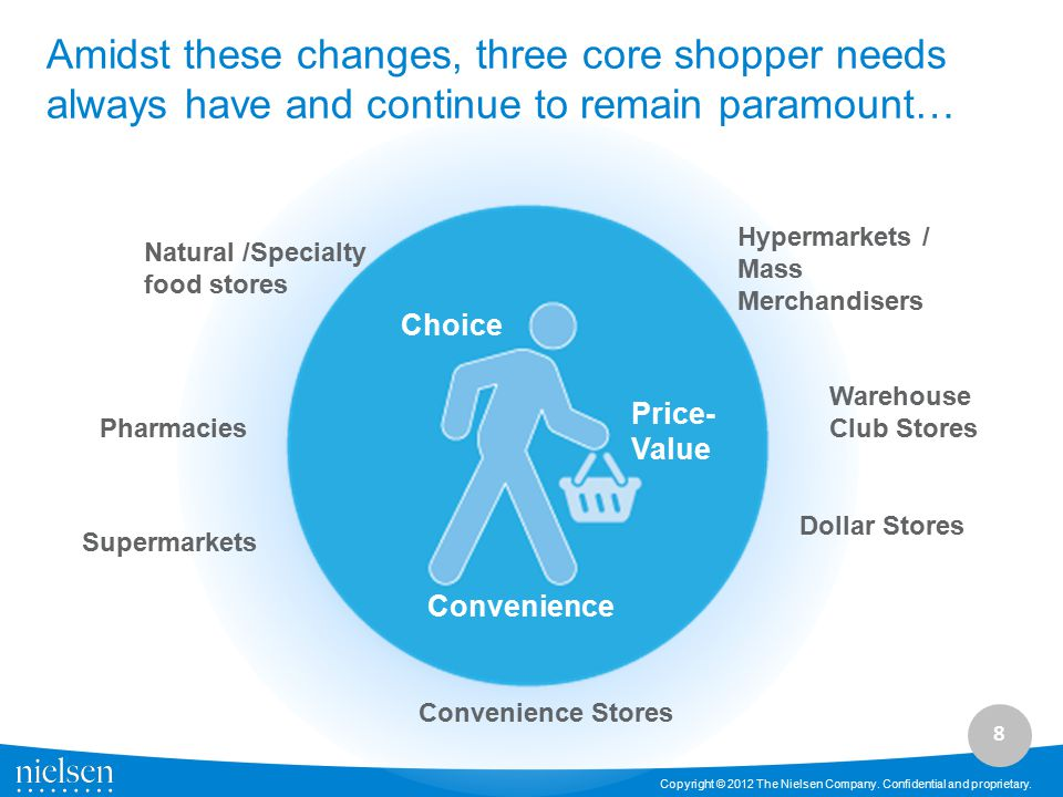 Amidst these changes, three core shopper needs always have and continue to remain paramount…