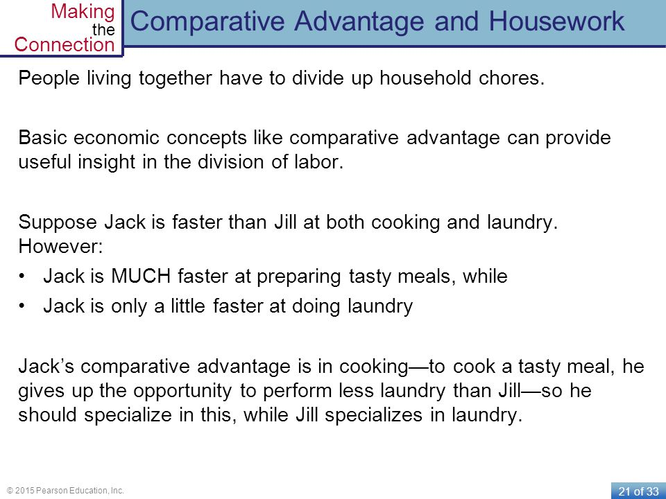 Comparative Advantage and Housework