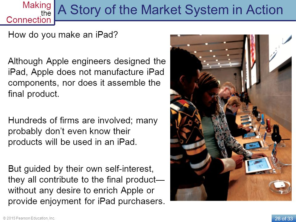 A Story of the Market System in Action