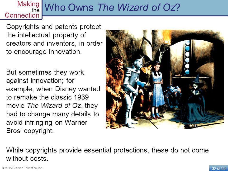 Who Owns The Wizard of Oz
