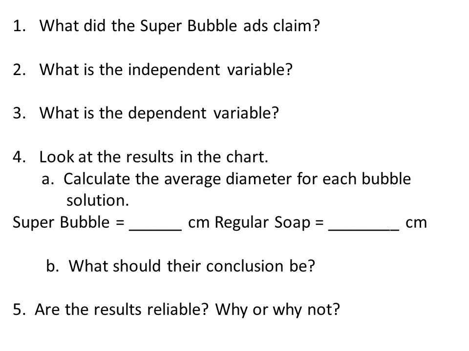 What did the Super Bubble ads claim